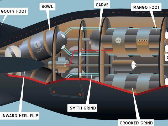 longboard bomb