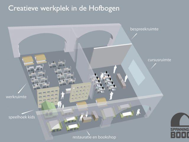 Hofbogen infographic